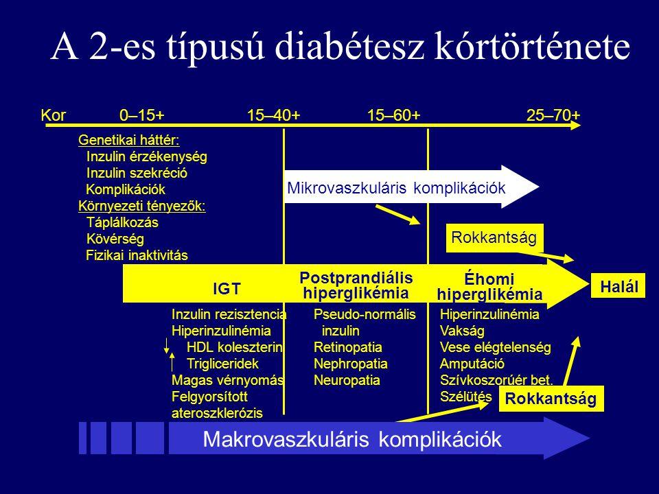 Együttélés a cukorbetegséggel - Gábor története