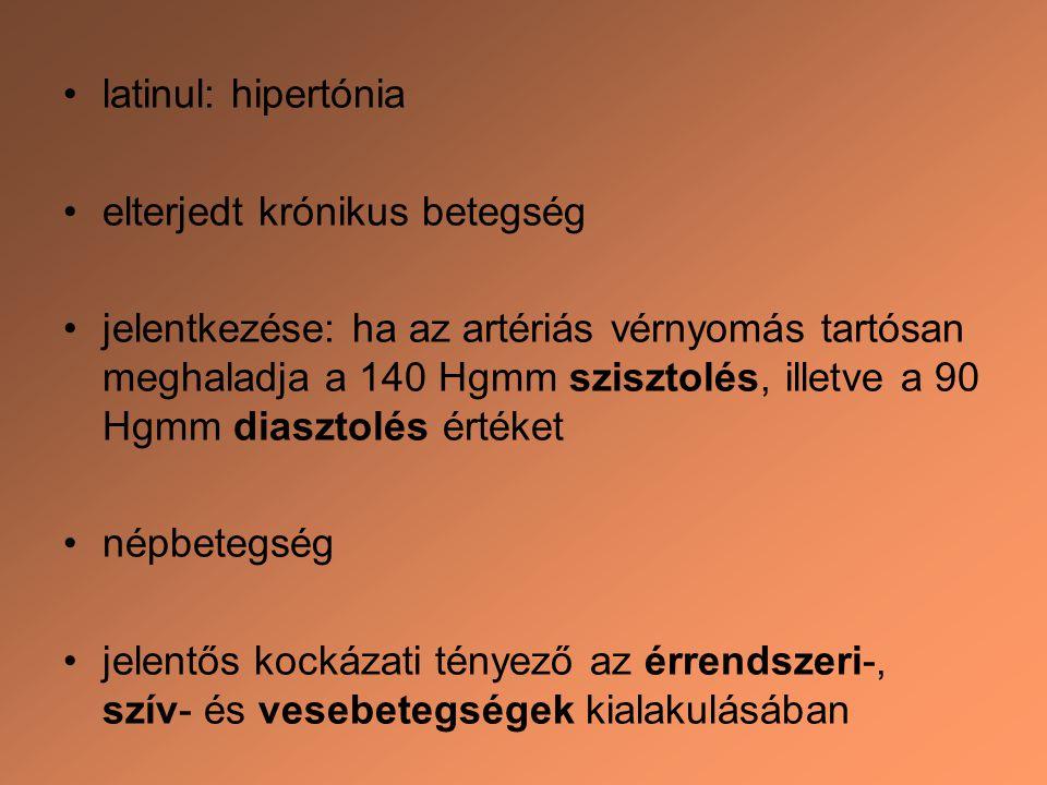 Az 1 stádiumú hipertónia alkalmas)