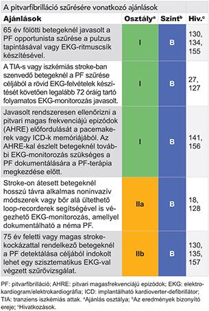 hogyan kell bevenni az ASD 2 frakcióját magas vérnyomás esetén