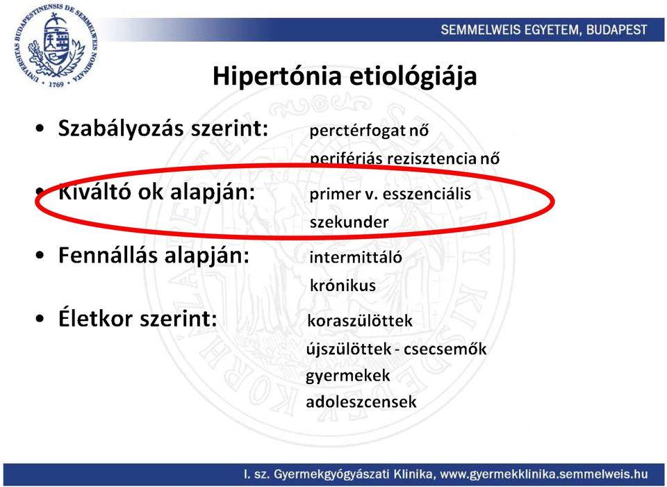 magas vérnyomás patogenezis etiológiai klinika