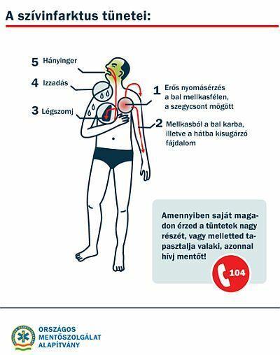 a magas vérnyomás életveszélyes)