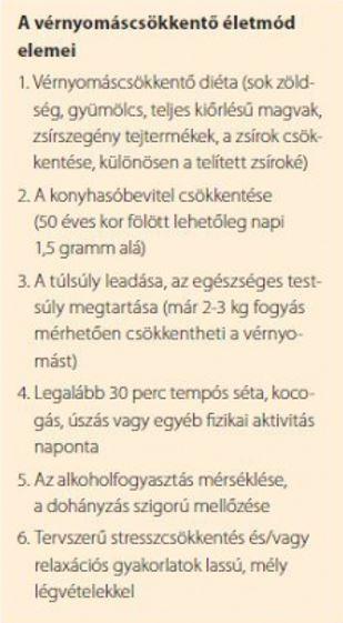 hipertónia fiatalokban)