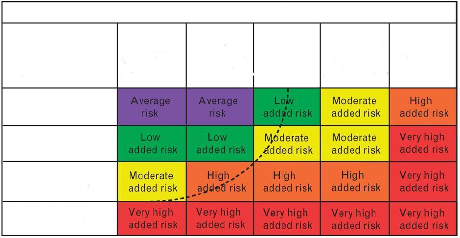 magas vérnyomás 3-4 fok magas vérnyomás hatása az agyra
