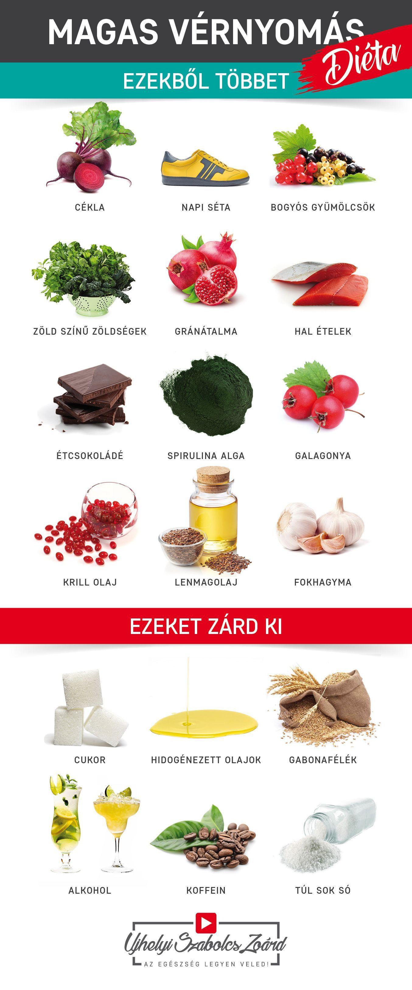 magas vérnyomás egészséges életmód