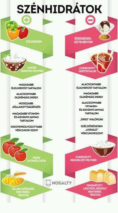 magas vérnyomás táplálkozási brosúra magas vérnyomás-rohamok