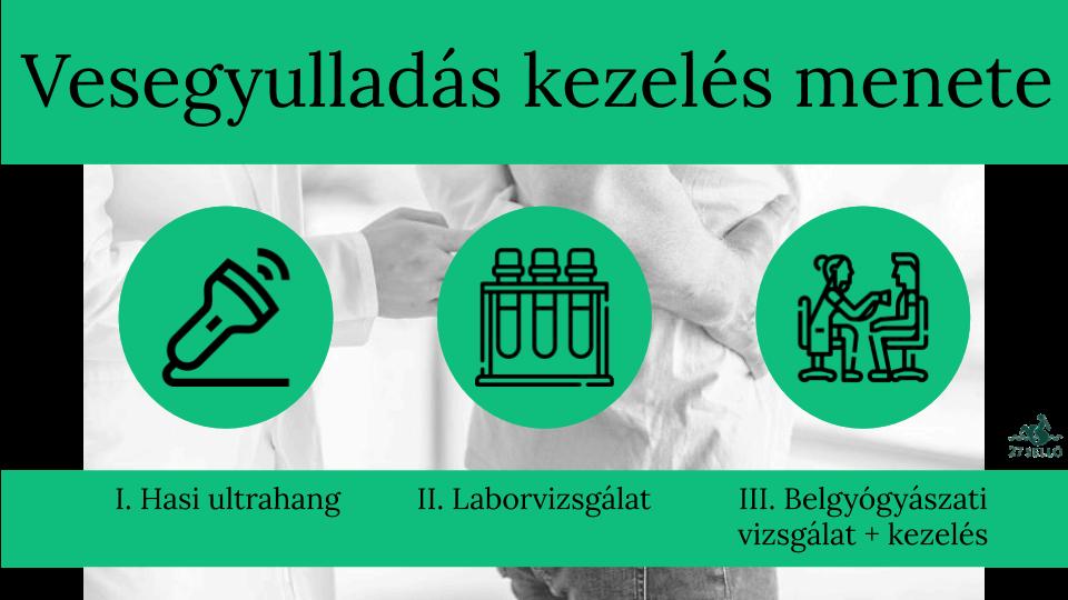 holtvizes hipertónia kezelése)