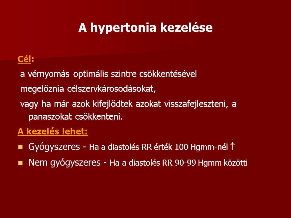 a hipertónia kiváltó okai)