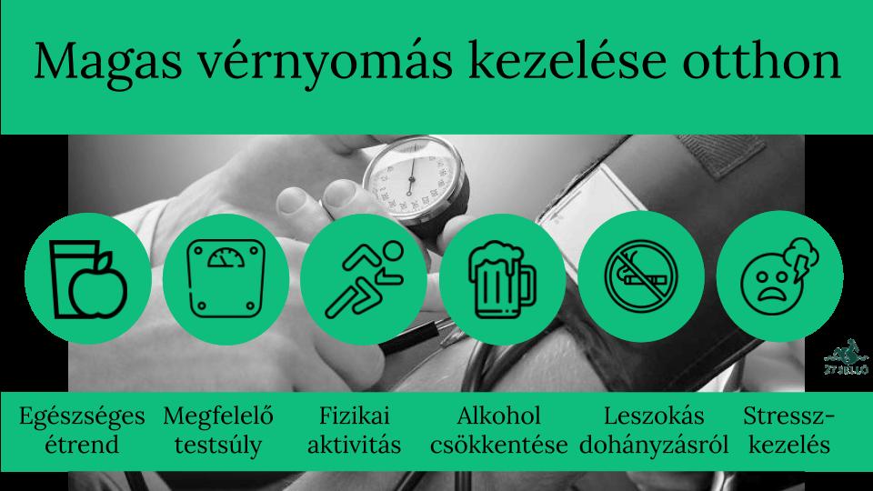 a nyomás nem csökken a magas vérnyomás esetén)