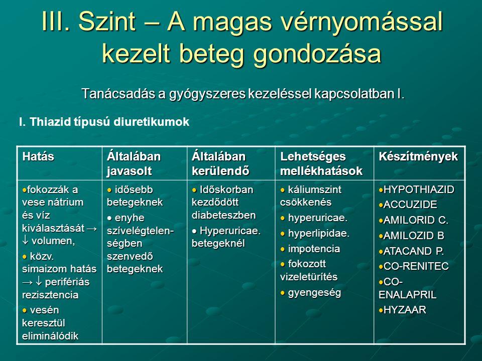 magas vérnyomás elleni vizelethajtó tabletták listája lerkamen magas vérnyomás ellen